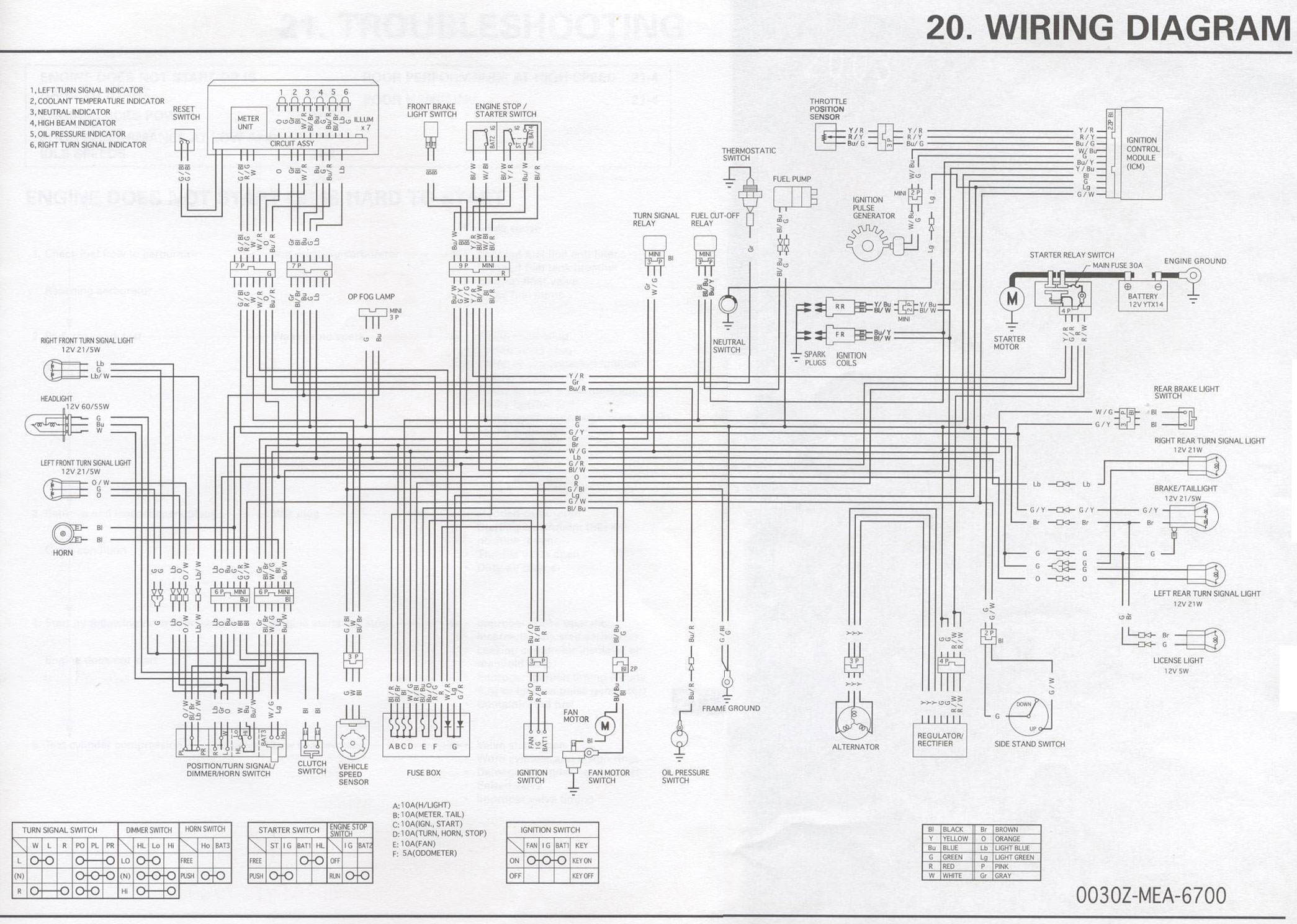03_VTX1300_schematic motorcycle wire schematics bareass choppers motorcycle tech pages honda vtx 1800 fuse box location at n-0.co