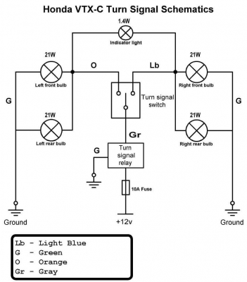 Turn signal schematic