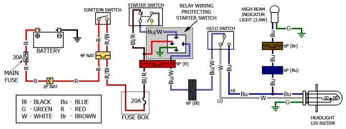 Headlight power schematic w/ start switch bypass
