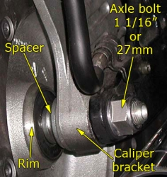 Right side axle details